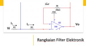 Read more about the article Pengertian Filter Analog dan Filter Digital