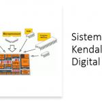 Pengertian Sistem Kendali (Sistem Kontrol) dan Contoh Soal