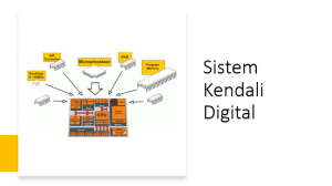 Read more about the article Pengertian Sistem Kendali (Sistem Kontrol) dan Contoh Soal