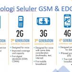 Pengertian EDGE Perbedaan EDGE dengan GSM