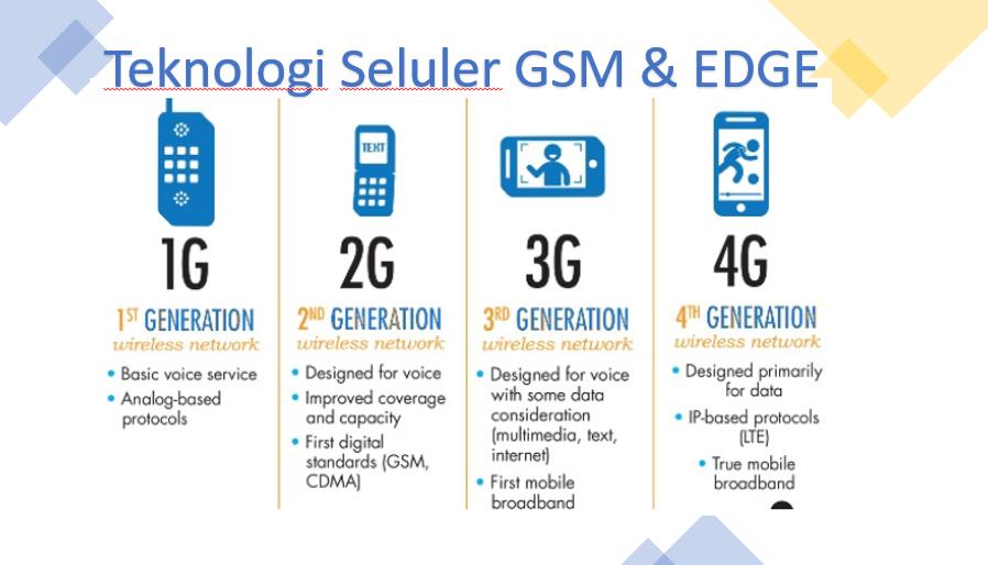 Read more about the article Pengertian EDGE Perbedaan EDGE dengan GSM