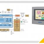 Pengertian HMI (Human Machine Interface)