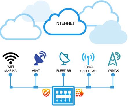 it-network